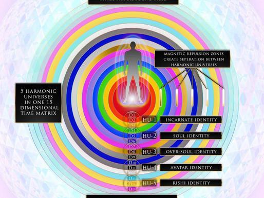 Žitie z Jednoty všetkých úrovní Vedomia a Bytia - z celého spektra Univerzálneho časového Matrixu