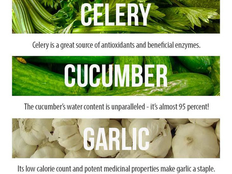 10 Alkaline Foods that Help Treat Gout, Diabetes, Cancer, and Heart Disease