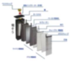 大西タイヤ バッテリー 構造.jpg
