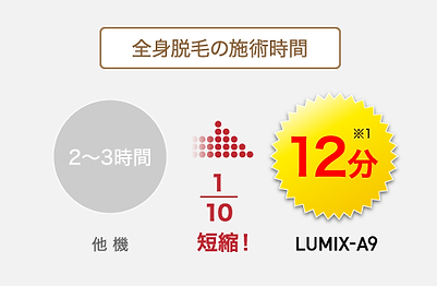 lumix_a9_speed_image.png