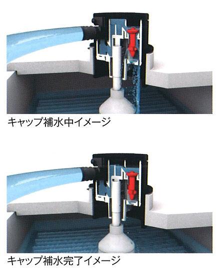 大西タイヤ 一括補水システム2.jpg