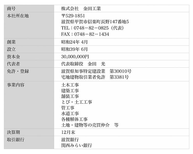 スクリーンショット 2020-02-06 15.56.03.png