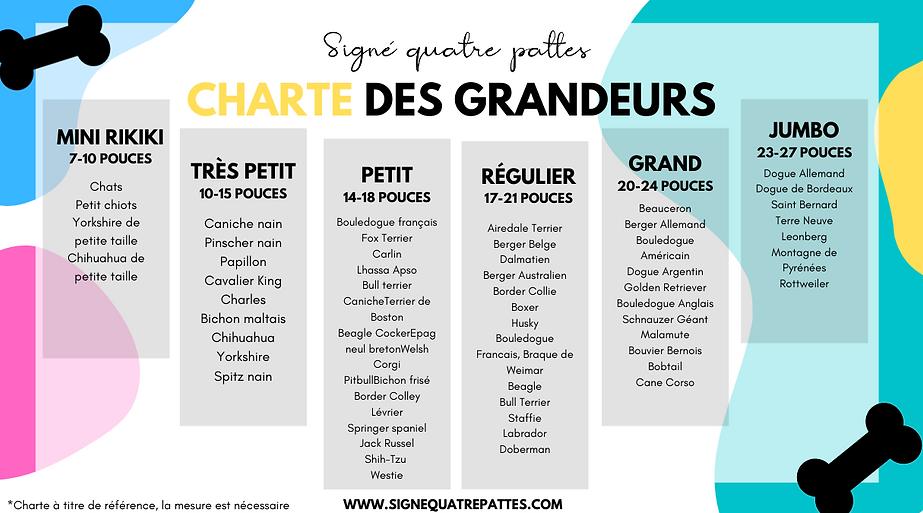 Charte des grandeurs (1).png