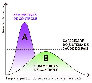 curva-corona1.png