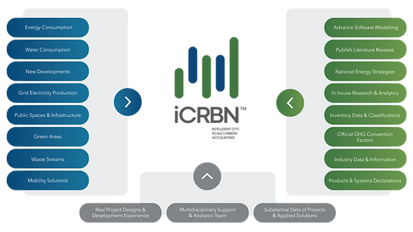 iCRBN - Info Graphics-01.png