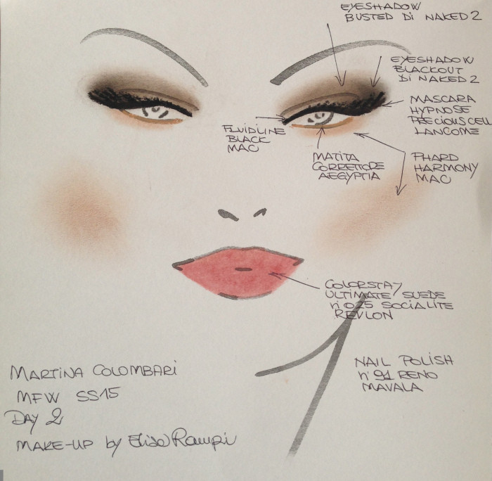 martinacolombari-mfwss15-makeupbyelisarampi-fay