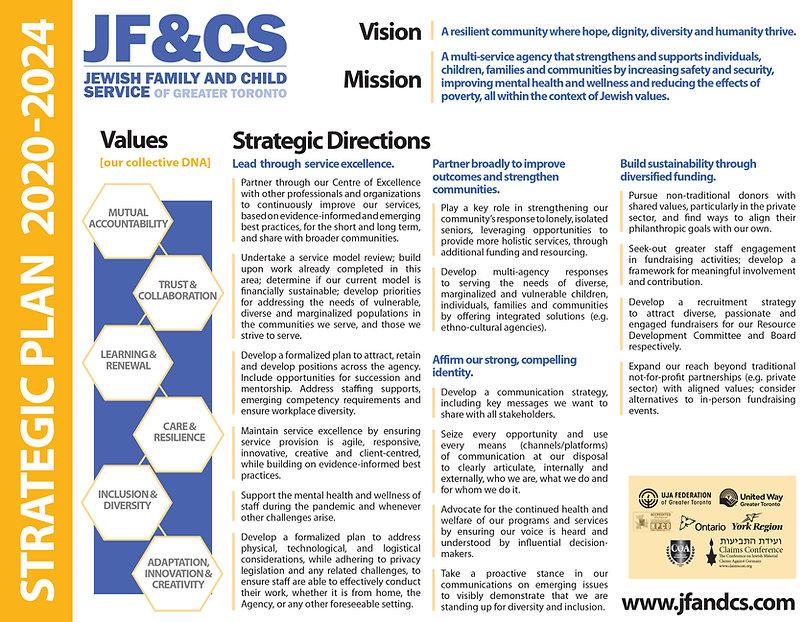 Strategic Plan 2020-2024