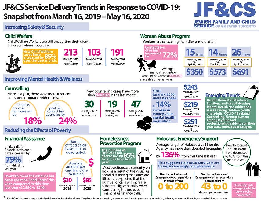 COVID-Data-Infographic-v2.jpg