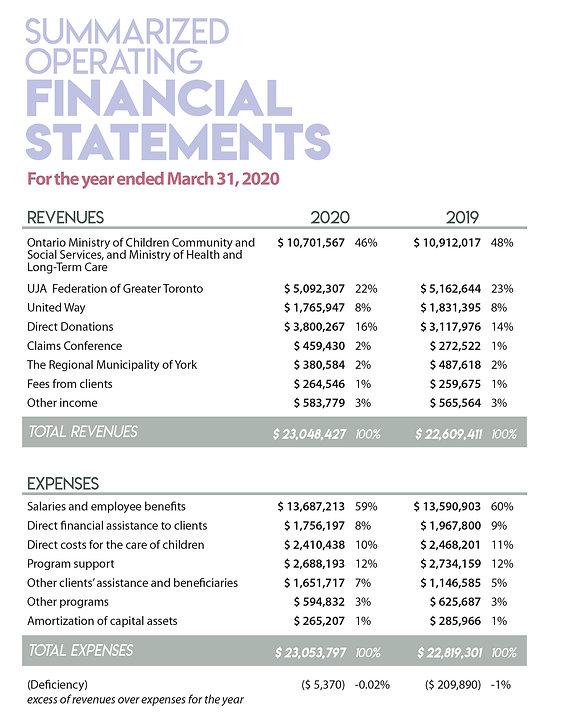 Financial Statement 19-20.jpg