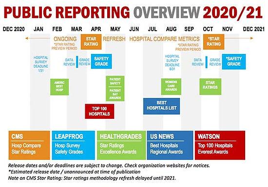 public-reporting-2021.jpg