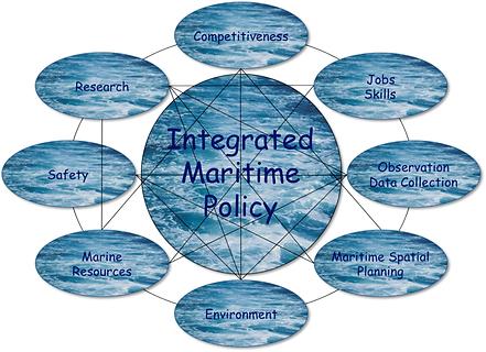 Schematics-of-the-2007-Integrated-Mariti