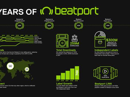 16 years of Beatport