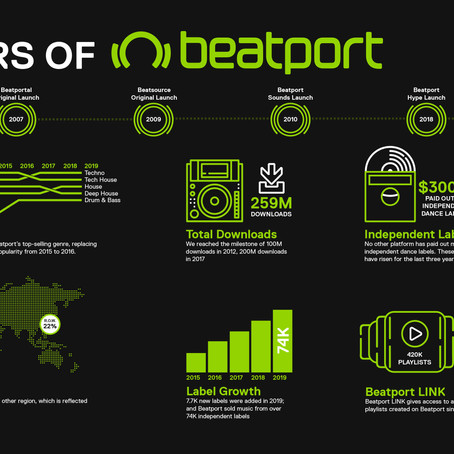 16 years of Beatport