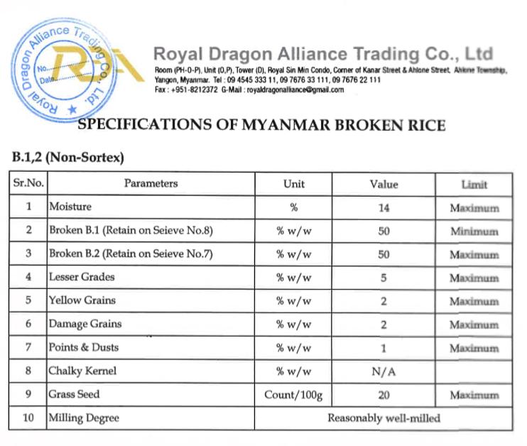 B 1,2 (Non-Sorted) - Pho La Min Rice Grade