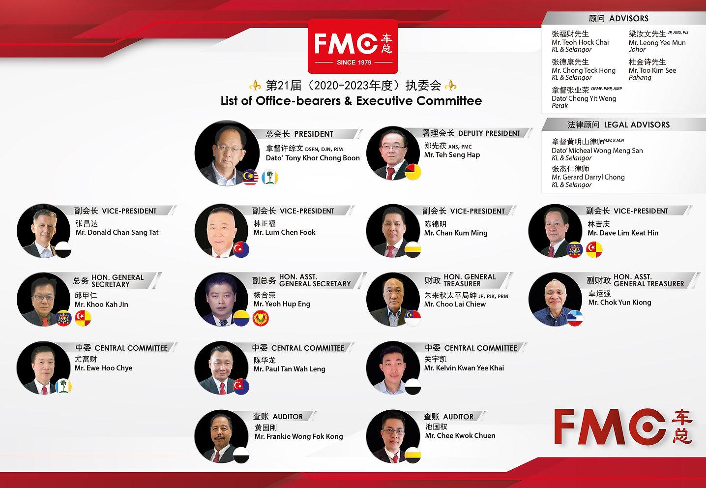 FMCCAM_AGM_CommitteeChart-R2_3_2020-01.j