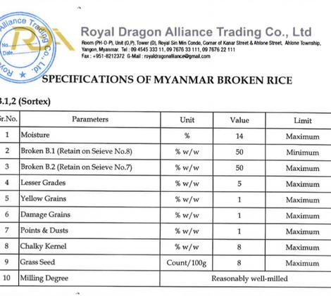 B 1,2 (Sorted) - Pho La Min Rice Grade