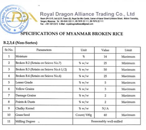 B 2,3,4 (Non-Sorted) - Pho La Min Rice Grade