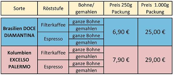 Tabelle Preise Kaffee für Homepage (2021