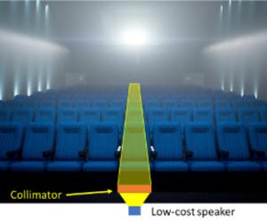 metamaterial colocado em frente a um alto-falante para simular o efeito de um colimador acústico em uma sala de cinema.
