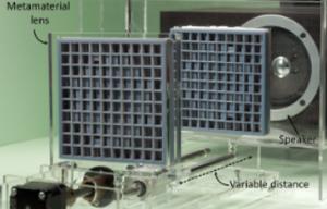lentes acústicas feitas de metamateriais impressos em impressoras 3D em frentea um alto-falante