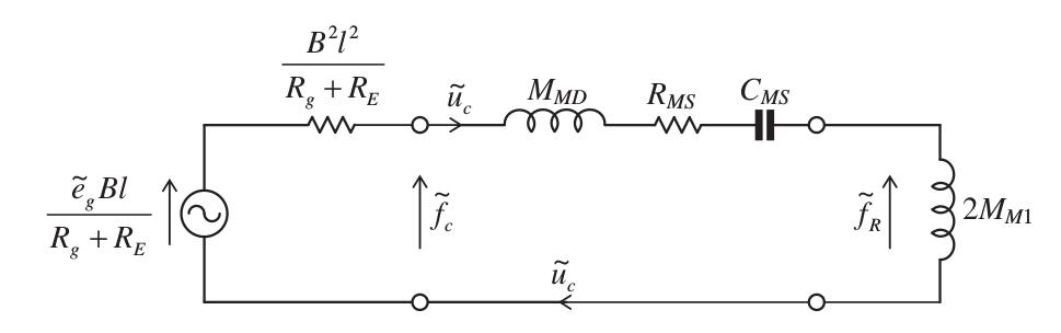 Circuito equivalente de um alto-falante em função dos parâmtros thiele-small.