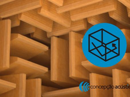 Metamateriais e metasuperfícies acústicas: uma introdução