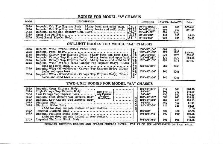 Scan Retail Price List 1929 - 2.jpg