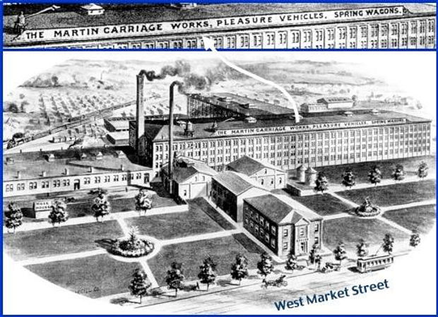 History of the Martin Carriage Works - 1