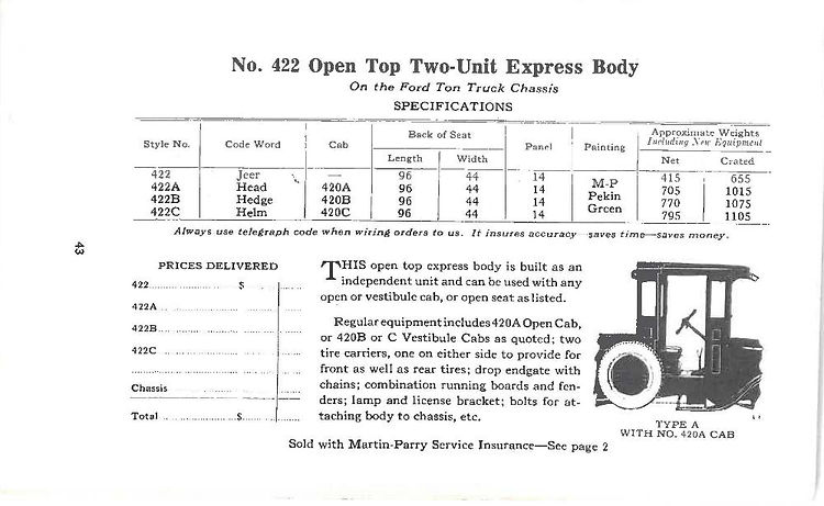 Martin Parry 1925 catalog pages_Page_4-B