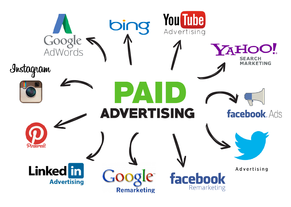 companies that pay you to advertise their products