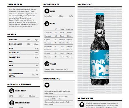 BrewDog disponibiliza 215 receitas de suas cervejas!