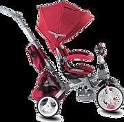 Urban Trike - seat rotation