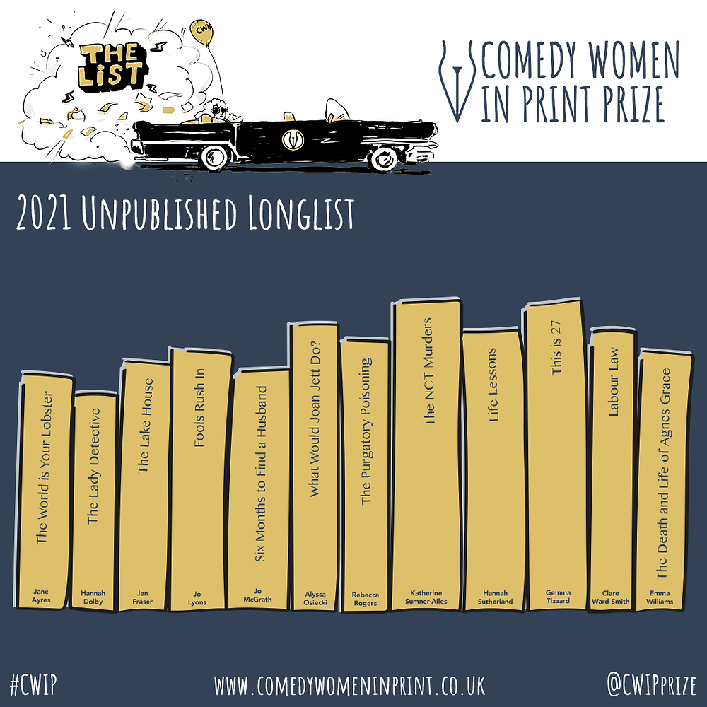 2021 Unpublished Longlist