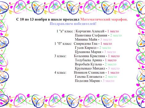Итоги Математического марафона