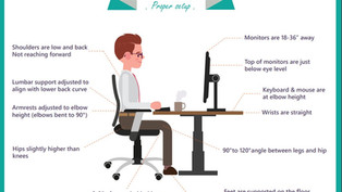 Ergonomic Tips for Working from Home
