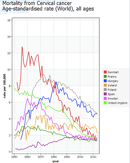 cer cancer  mortality.png