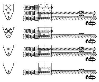 Schema configurazioni coclea dosatrice