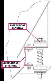 Guarnizione e sospensione elastica del fondo vibrante