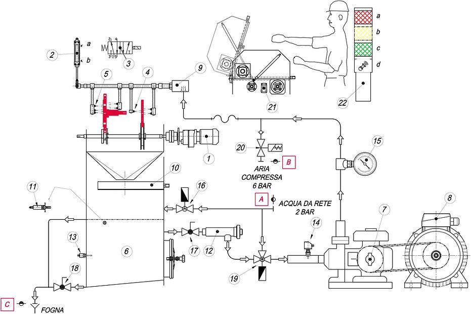 Schema funzionale lavatrice matrici