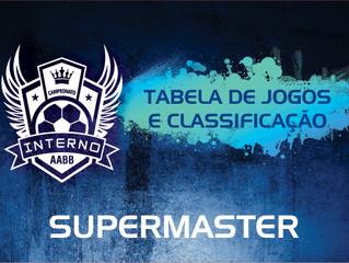 Categoria Supermaster