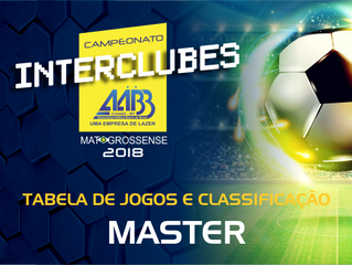 Interclubes 2018 - Master