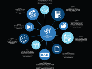 How Mobile Bar Hire Works in 10 Easy Steps