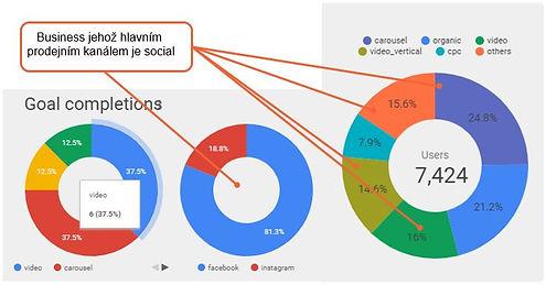 levvel_facebook_campaign_2.JPG