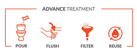 ADVANCE-TREATMENT-3.png