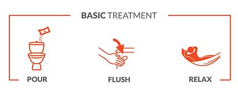 BASIC-TREATMENT-3.png
