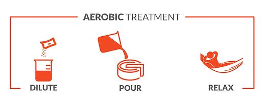 aEROBIC-TREATMENT.png