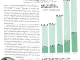 O Brasil que exporta brasileiros