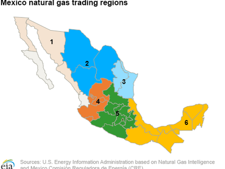Mexico's Natural Gas Market Mechanics Designed Somewhat Like United States