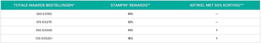 Stampinrewards.png