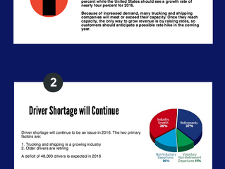 3 TRENDS THAT COULD AFFECT FREIGHT COSTS